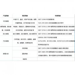 湖南省浮雕玻璃第三方计量检测