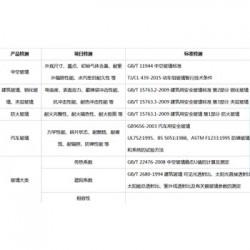 湖南省浮雕玻璃国家重点实验室
