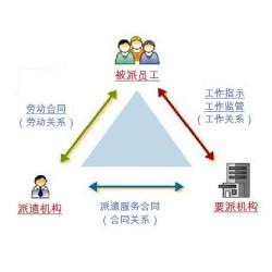 英格玛智能外包服务(图)、杭州劳务派遣公司