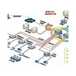 网络综合布线,安防系统工程 ,弱电工程