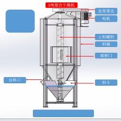干湿饲料搅拌机拌料机养殖场加厚不锈钢塑料颗粒混合小型家用